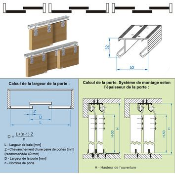 Systeme Porte Coulissante Horus Pour 3 Portes De Placard Rail 2 M 45 Kg Su21 200 Quincaillerie Sliding Doors Room Divider Floor Plans