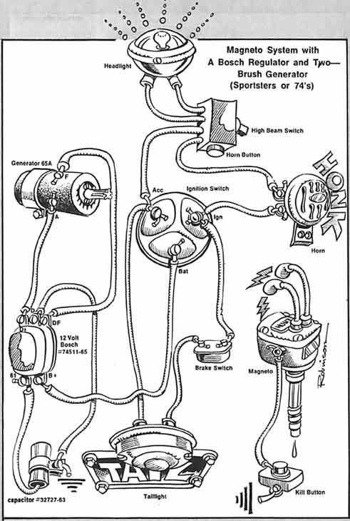 Harley Davidson Chopper Wiring Diagram : Ironhead simplified wiring diagram for kick the