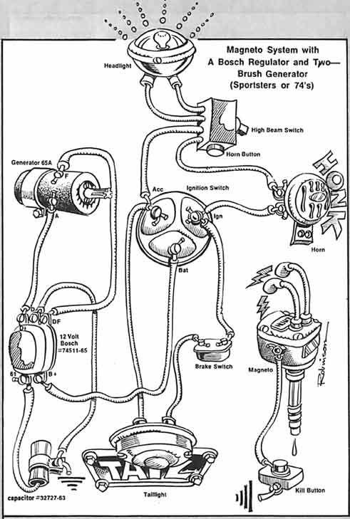 Simplified Wiring Diagram For 1972 Kick Motorcycle Wiring Ironhead Sportster Sportster