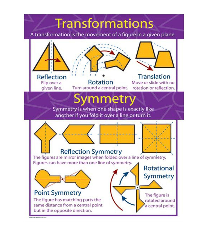 Carson Dellosa Transformations And Symmetry Chart 6pk