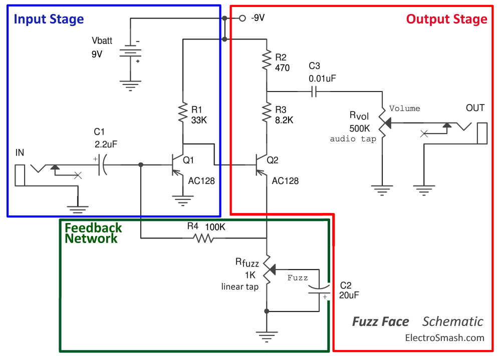 fuzz face schematic parts | платы | Pinterest | Distortion guitar Fuzz Face Schematic on marshall schematic, compressor schematic, simple tube amp schematic, super fuzz schematic, harmonic percolator schematic, overdrive schematic, tube screamer schematic, wah schematic, tremolo schematic, fuzz pedal schematic, simple fuzz box schematic, muff fuzz schematic, tube driver schematic, distortion schematic, mutron iii schematic, ts9 schematic, 3 pole double throw switch schematic, solar charge controller schematic, colorsound overdriver schematic, univibe schematic,