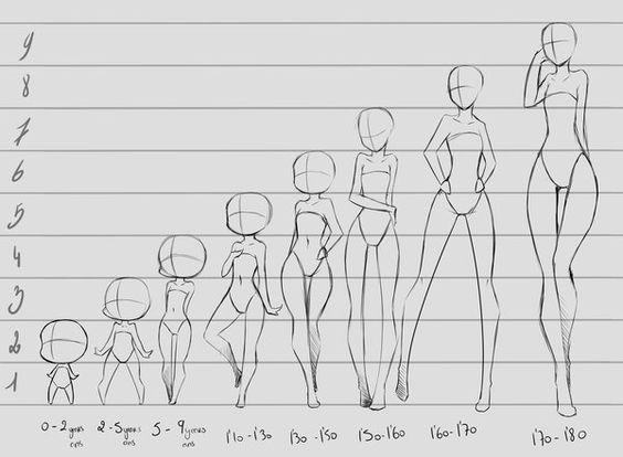 Krisnthemum Art S Deviantart Favourites Anime Drawings Drawing People Sketches