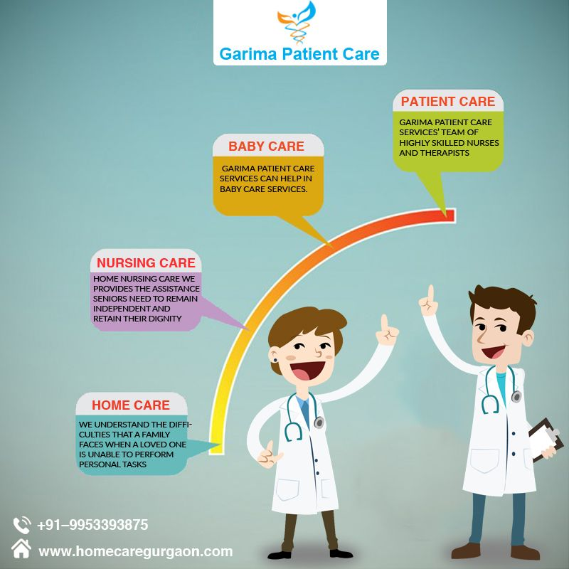 Nursing Care Services in Delhi NCR Garima Patient Care