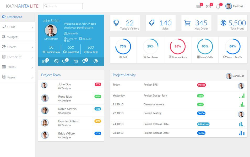 50 bootstrap an excellent collection of free bootstrap admin templates for developers these are enormous timesaver in your workflow explore for more malvernweather Choice Image