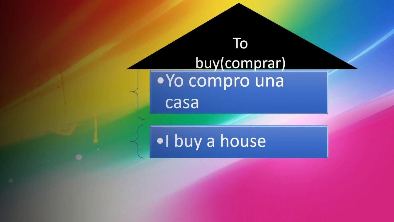 The Verb To Buycomprar