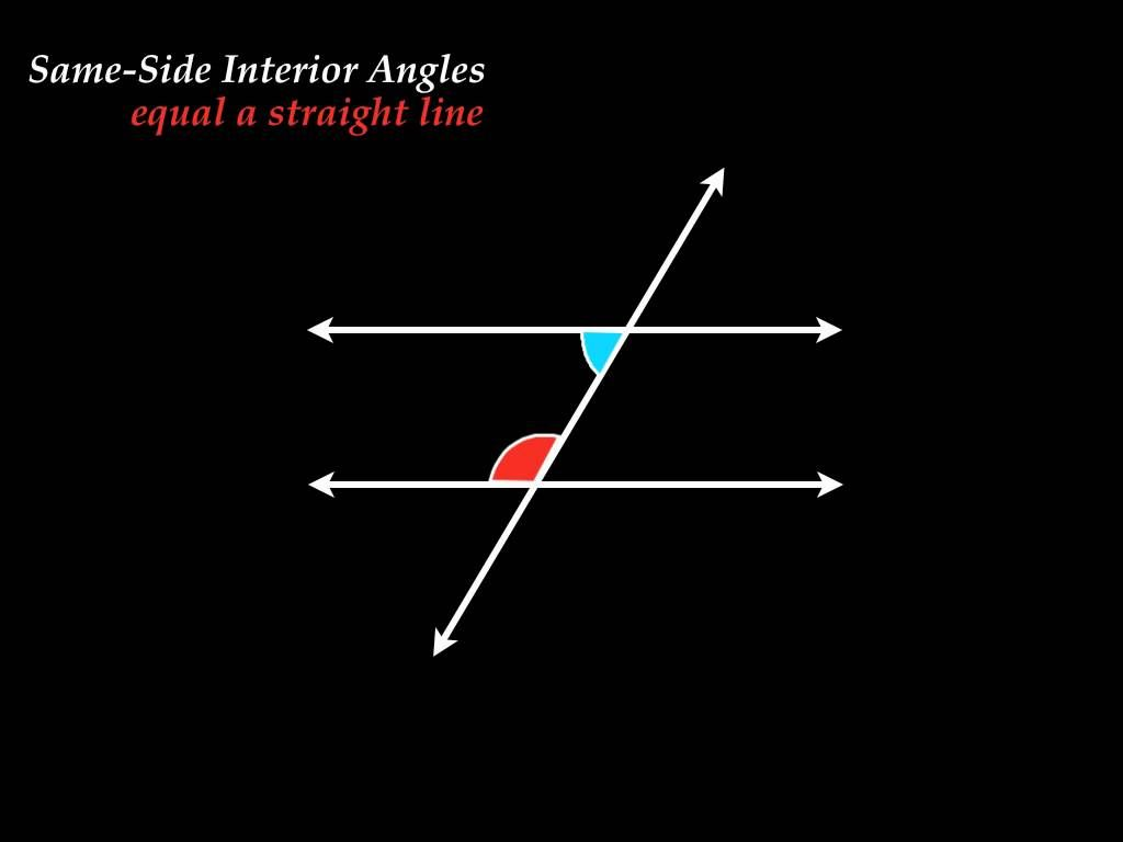 Same side interior angles and same side exterior angles - Same side exterior angles are congruent ...