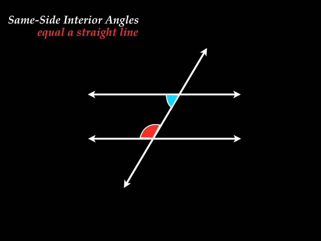 Same Side Interior Angles And Same Side Exterior Angles