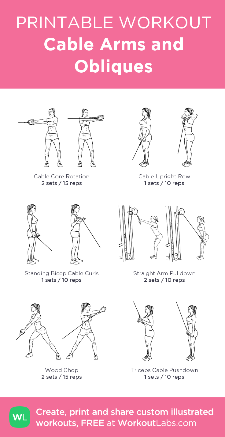 Cable Arms and Obliques · Free workout by WorkoutLabs Fit