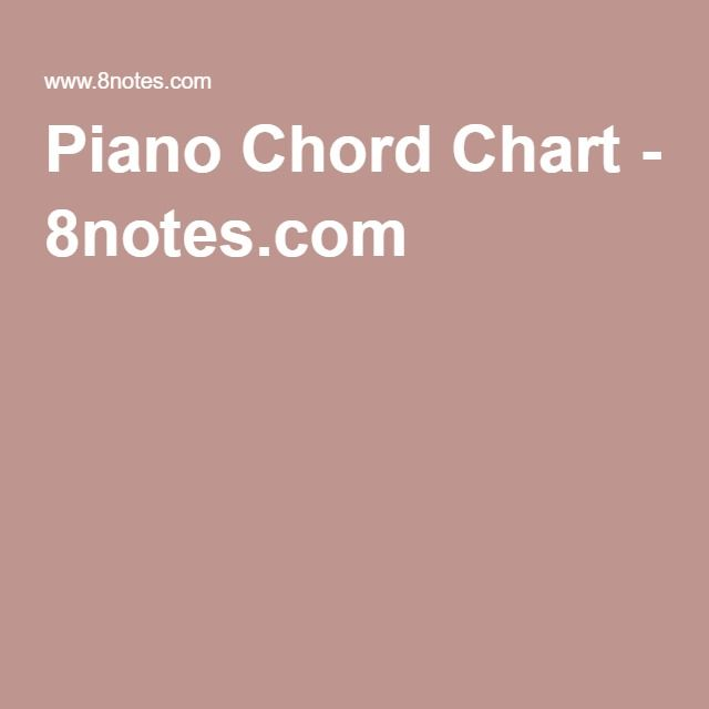 Piano Chord Chart  NotesCom  Especialidad    Pianos