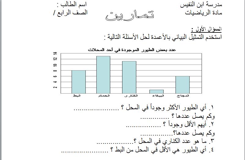 تمارين على التمثيل البياني في الرياضيات للصف الرابع الفصل الأول Math Math Equations