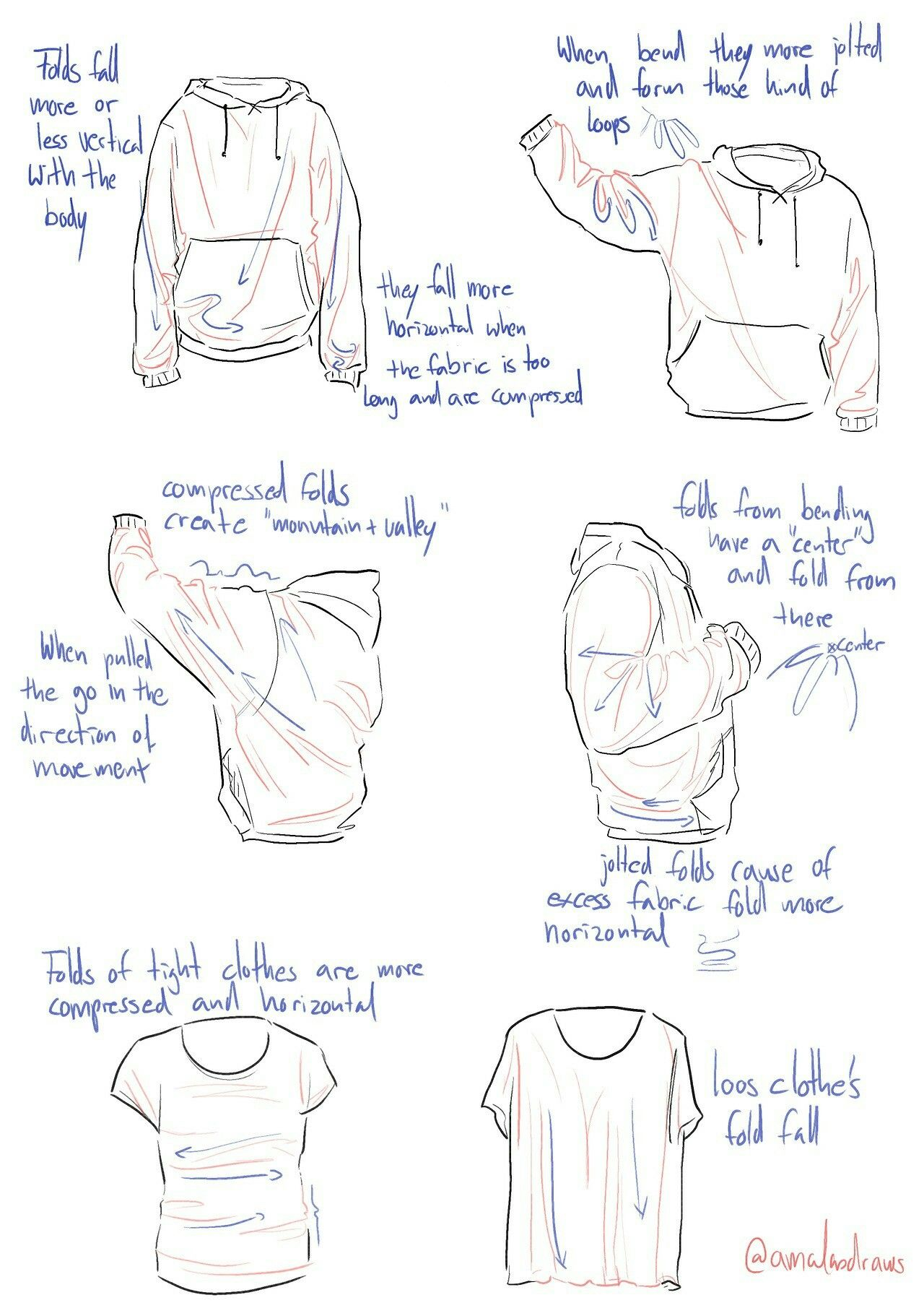 Clothing Refence Fashion Magazinesreference On Clothes: Drawings, Art Sketches