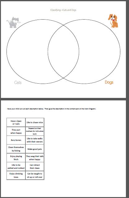 Cats And Dogs Venn Diagram Worksheet Venn Diagram Worksheet Venn