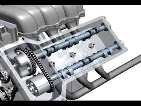 25 animations that explain how your car works toyota outlines and this incredible animation by toyota outlines the process by which an engine produces power it covers the typical cylinder configurations as well as basic fandeluxe Images