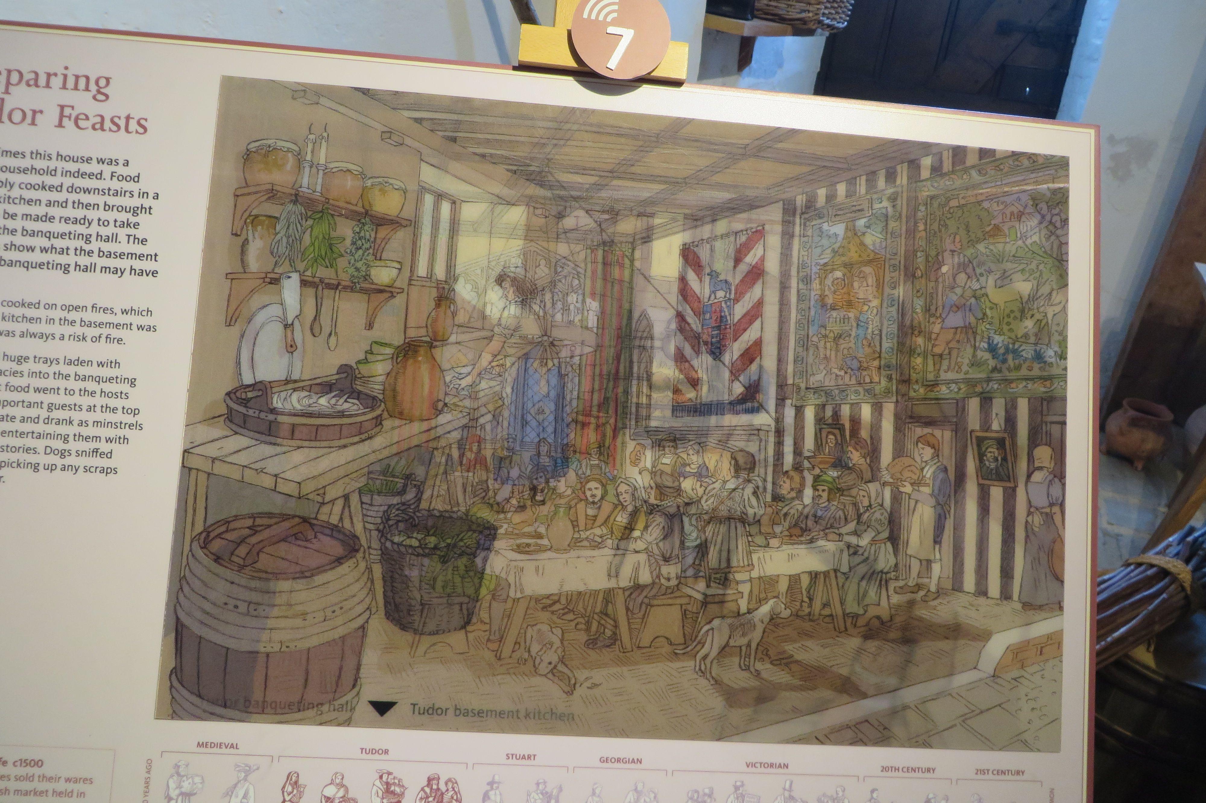 Küchenarbeit im alten England zusehen im Tudor House fotografiert ...