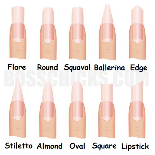 I Love Ballerina Also Called Coffin Nails Nail Shapes Nail