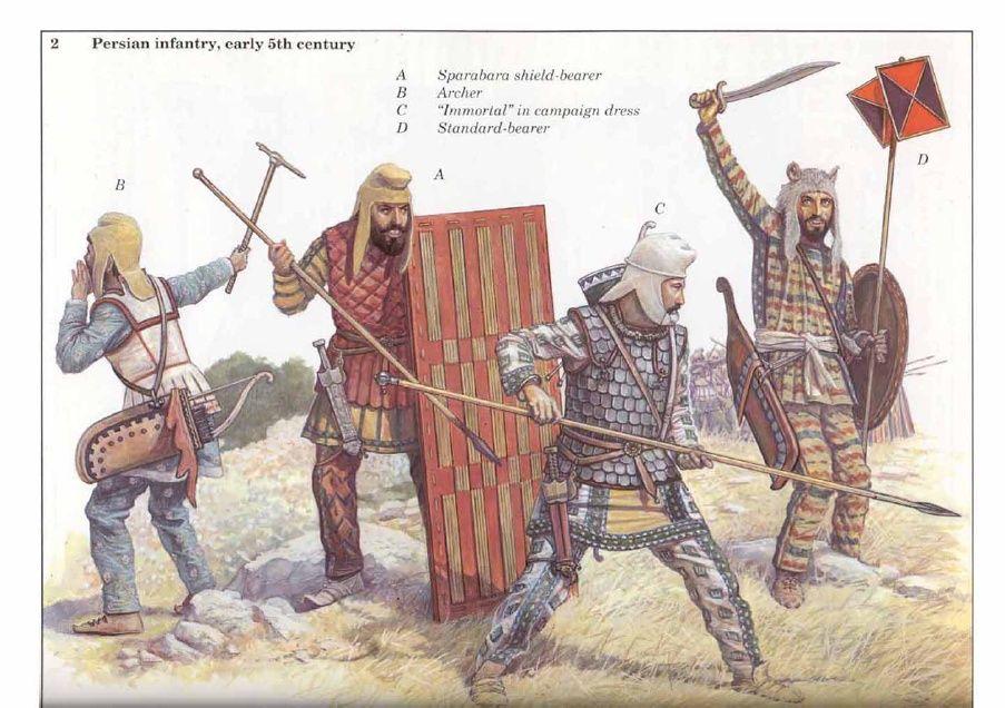 Achaemenid Persian Army