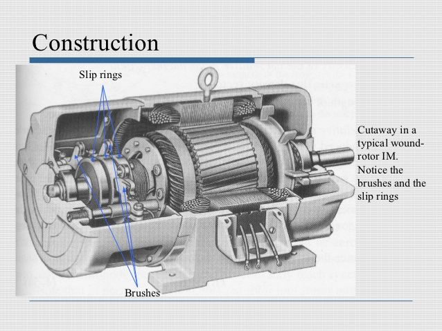 Three Phase Wound Rotor Induction Machine