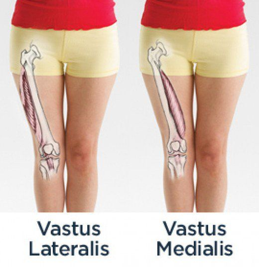 Vmo exercises target toning the teardrop muscle by the knee the vmo exercises or targeting the teardrop muscle of the knee sadly is often left in the arena of rehabilitation rather than fitness ccuart Image collections