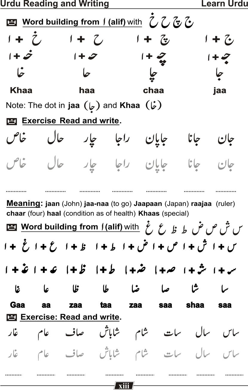 Learn Urdu Language | language | Pinterest