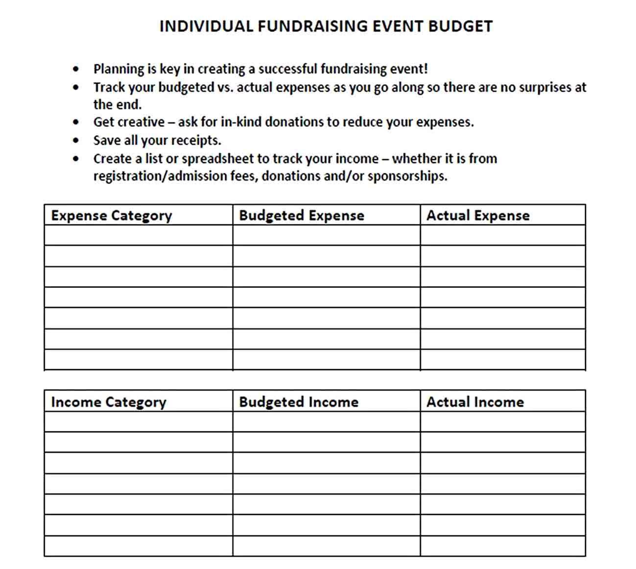 Sample Event Budget Templates Event Budget Event Budget Template Budget Template