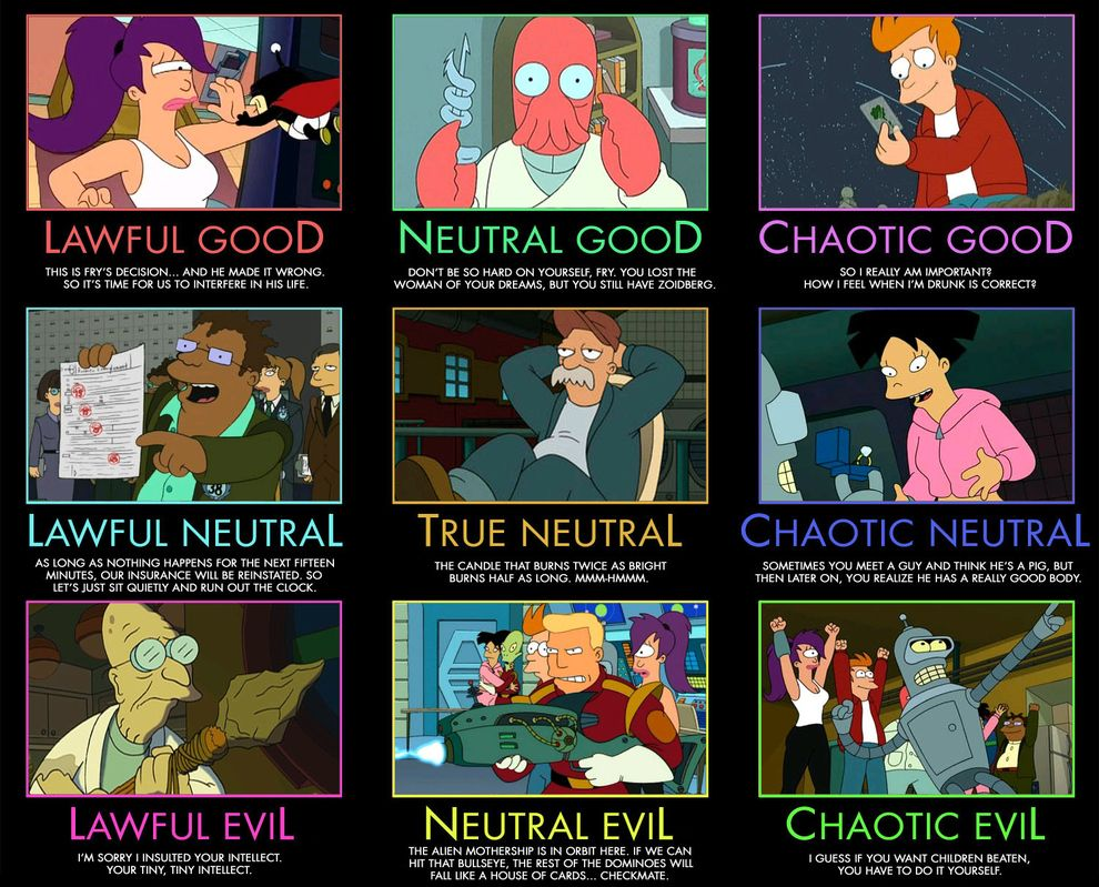 Futurama Alignment Chart Geeky Pinterest Futurama Futurama
