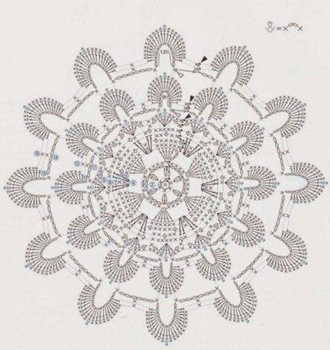 Multi-capa de patrón de ganchillo | crochet | Pinterest | Ganchillo ...