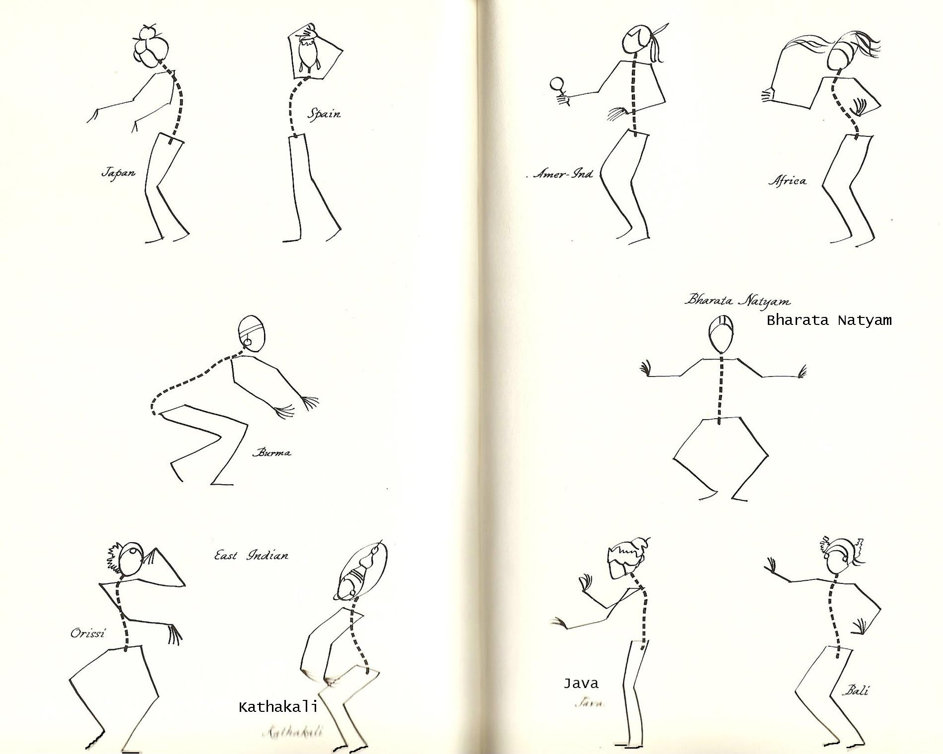 Dance Concepts's Blog