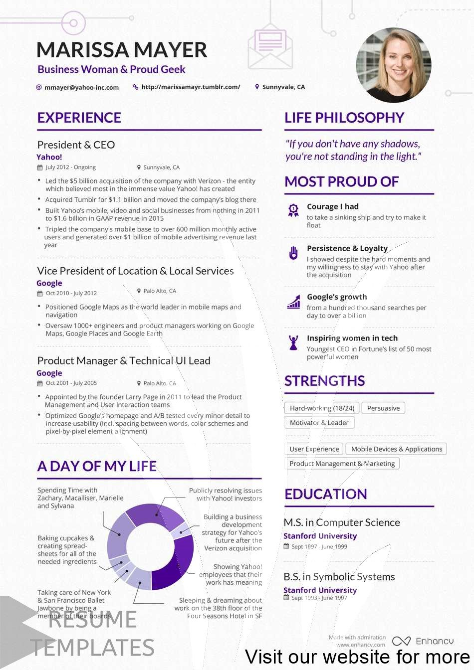 resume template free 2019 in 2020 Free resume builder