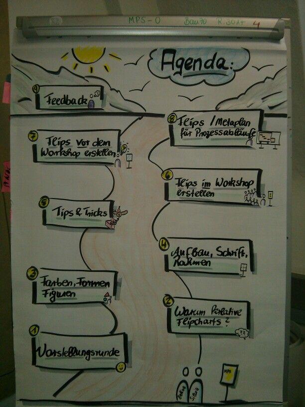 Agenda   Flipchart Kommunikation kreativ   Pinterest