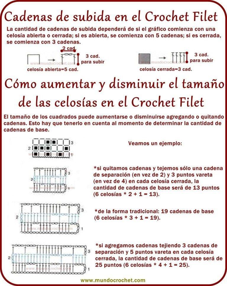 Crochet filet | diagramas tejido | Pinterest | Cómo tejer, Filete y ...