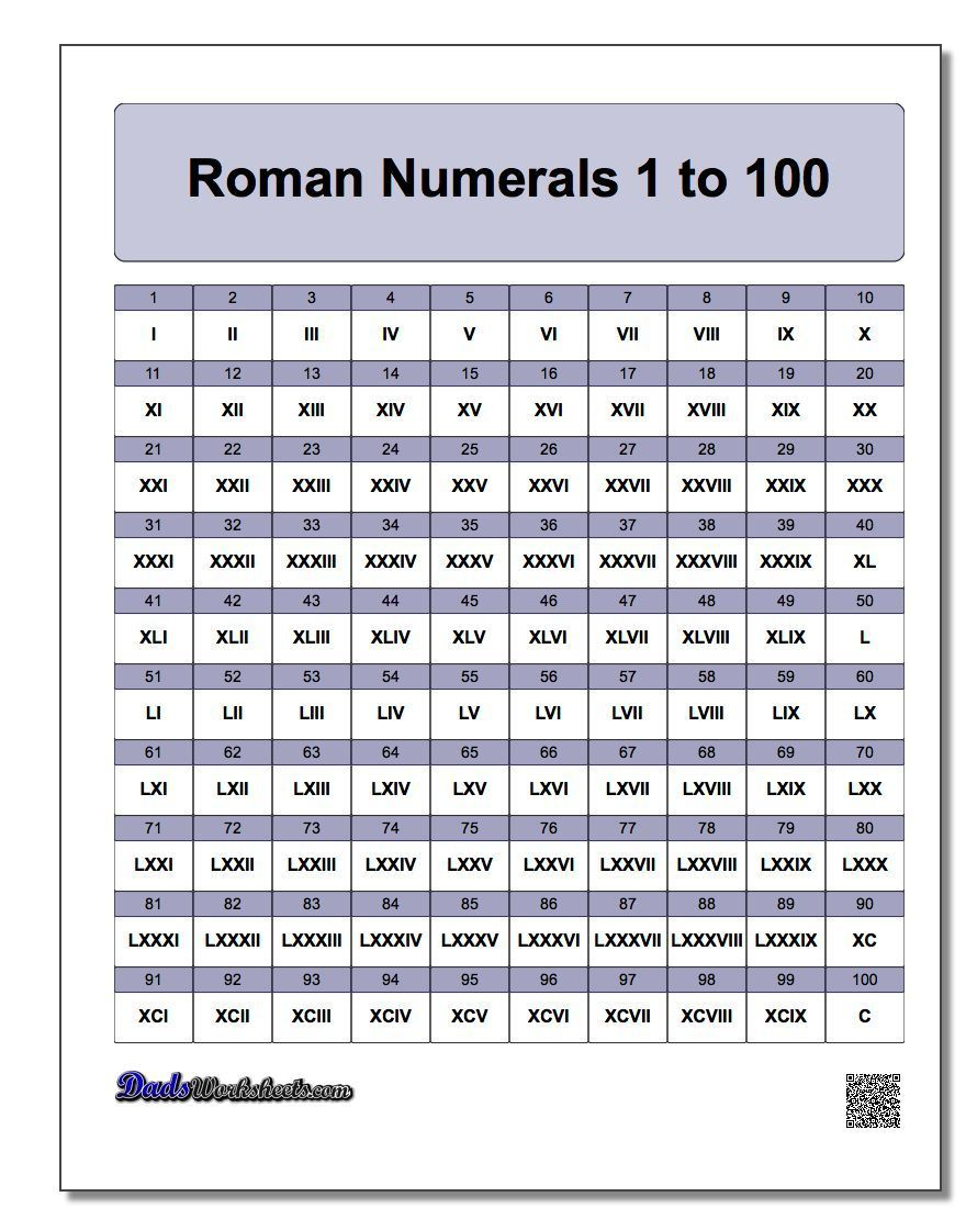 Roman Numerals Chart Printable PDF. Many other formats