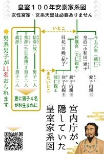ボード 家系図 のピン