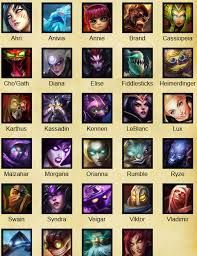 League Of Legends Characters Girls Names