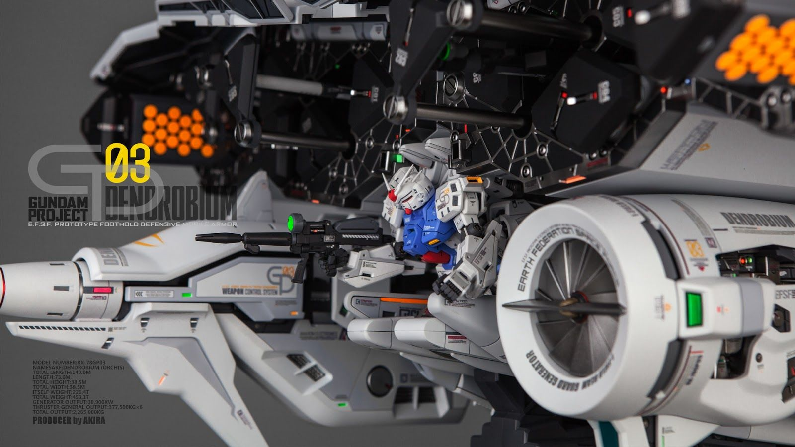 Custom Build Hguc 1 144 Rx 78 Gp03 Gundam Dendrobium Led Hg Mechanics Kits Collection News And Reviews