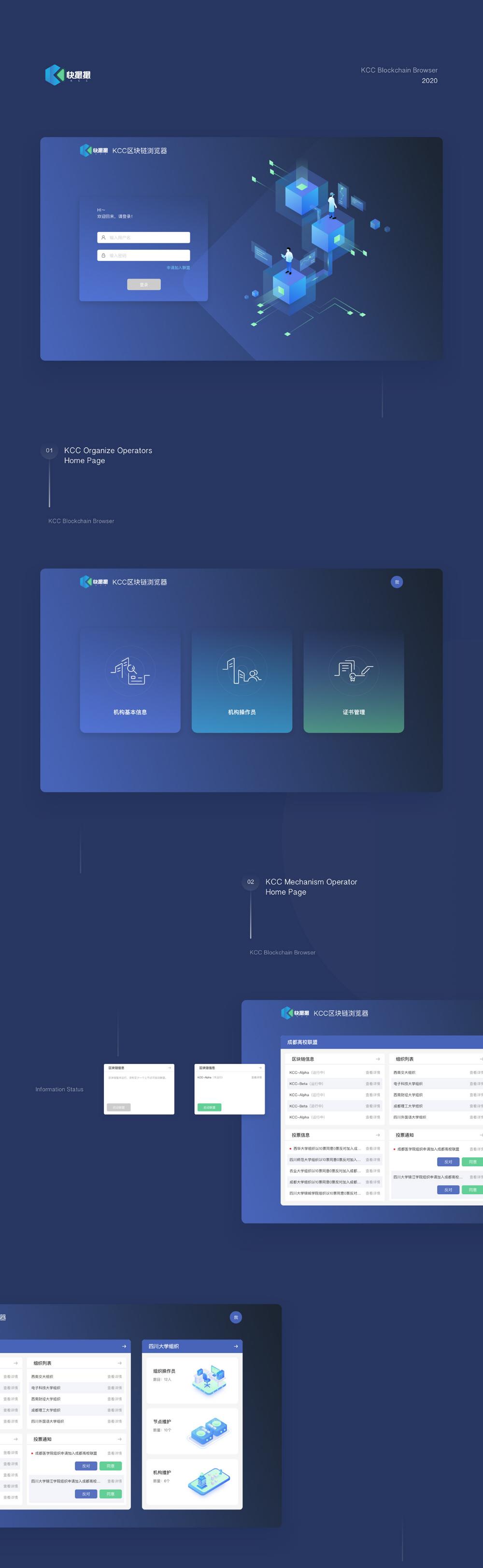 Blockchain丨后台系统 On Behance In 2020 Web Design Design Web Development