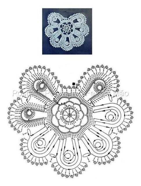 Motifs charts... Ivelise Feito à Mão: Motivos Squares e Etc... crochet round and square motifs
