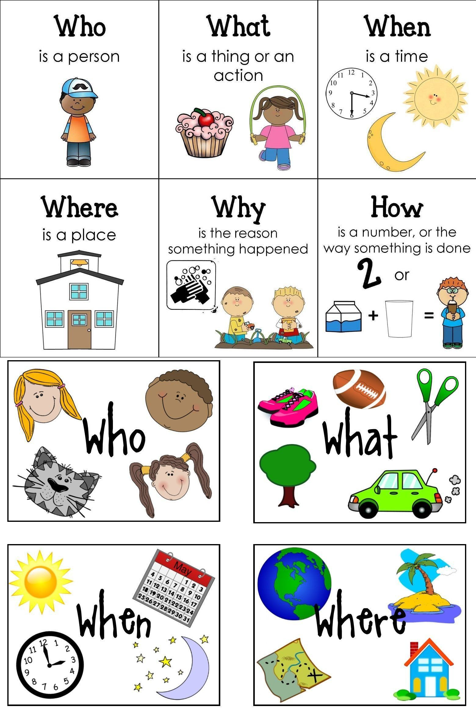 Wh Questions for Kindergarten Wh Questions Kids English