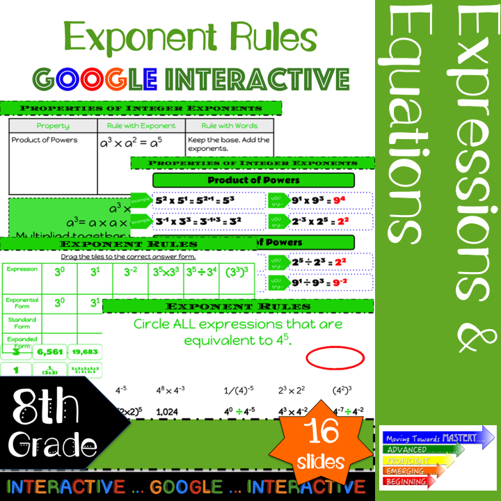 Exponent Rules Interactive For Google Classroom Distance Learning Exponent Rules Exponents Exponent Rules Activity