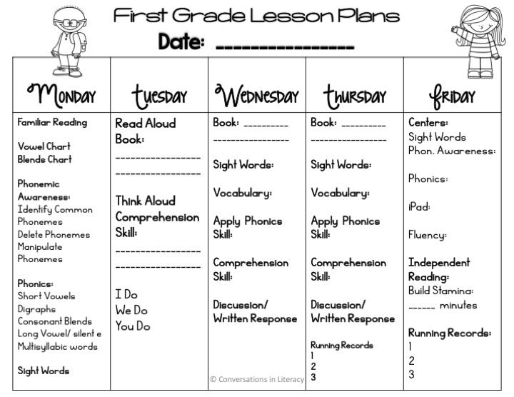 Reading Lesson Plans And Rti Visual Plans  Reading Lesson Plans