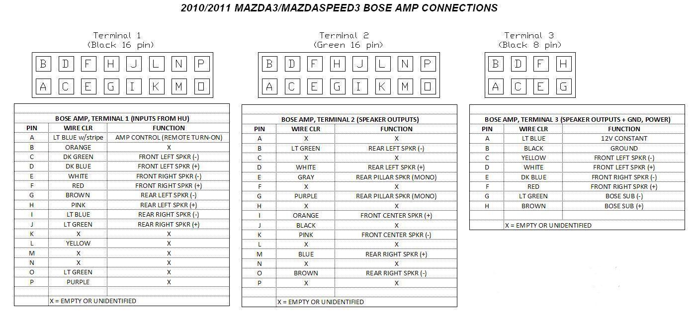 2010 2011 Mazda 3 Bose Amp Pinout Mazda Bose Power