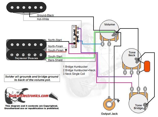 Guitar Wiring Diagram 1 Humbucker 2 Single Coil Splits 1 Volume 2 Tone from i.pinimg.com
