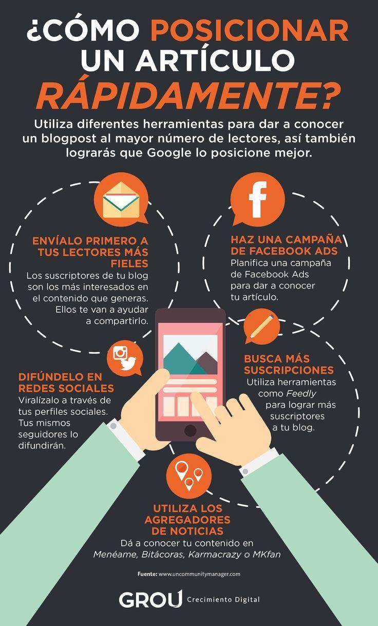 Cómo posicionar rápidamente un artículo de tu Blog #infografia #infographic #seo