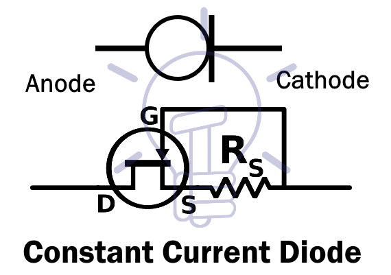 Types Of Diodes And Their Applications 24 Types Of Diodes Simple Electronics Constant Current Diodes