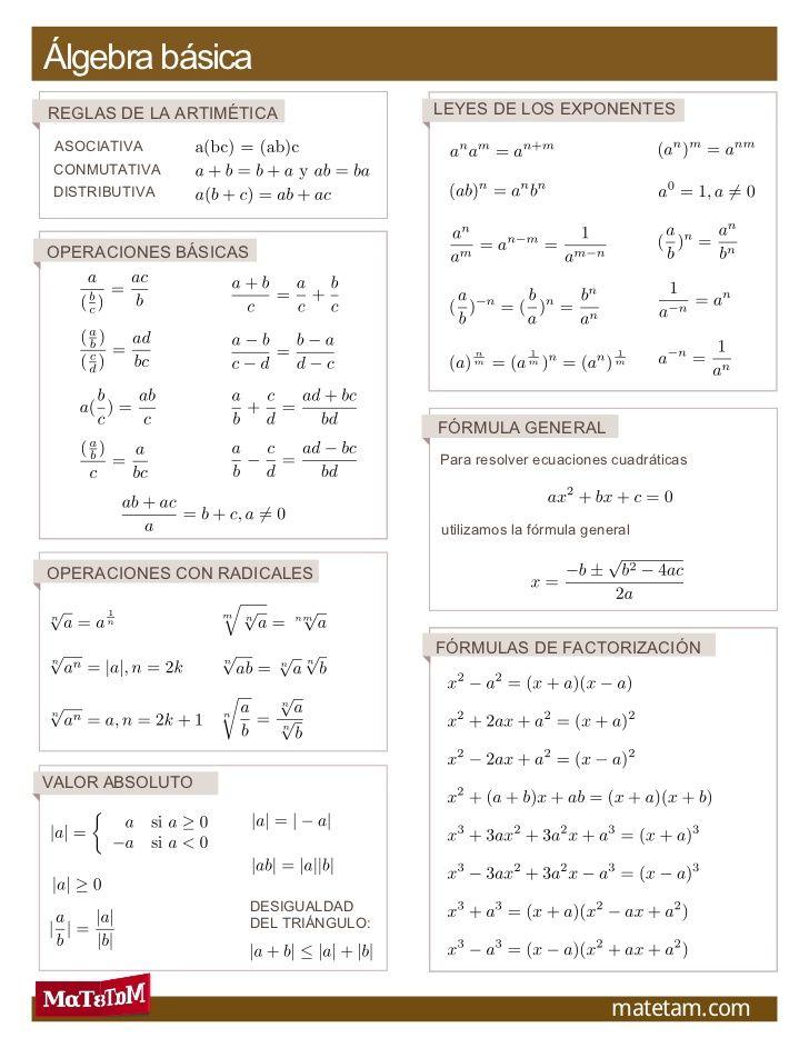 Álgebra básicaREGLAS DE LA ARTIMÉTICA LEYES DE LOS EXPONENTES ...