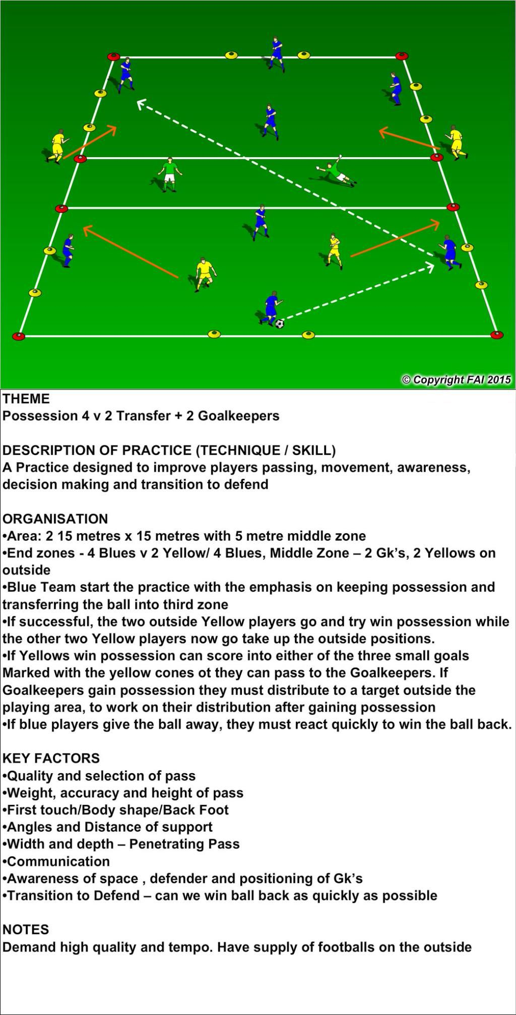 James Scott Jamesscott89com Twitter Soccer Training Drills Soccer Training Soccer Coaching Drills