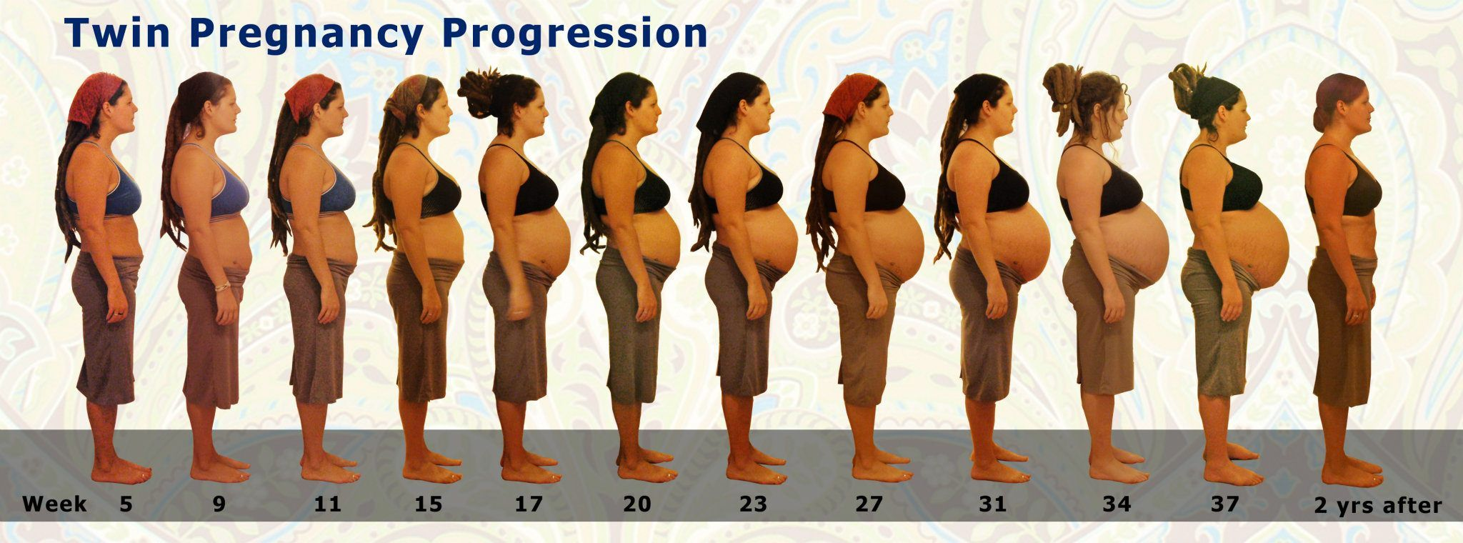 Pregnant belly progression consider