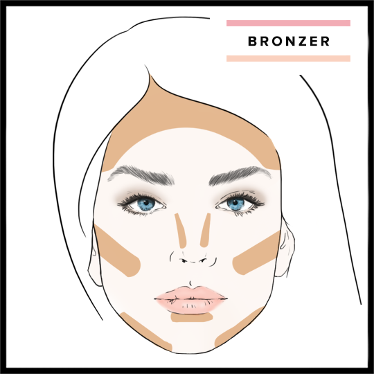where-to-apply-bronzer