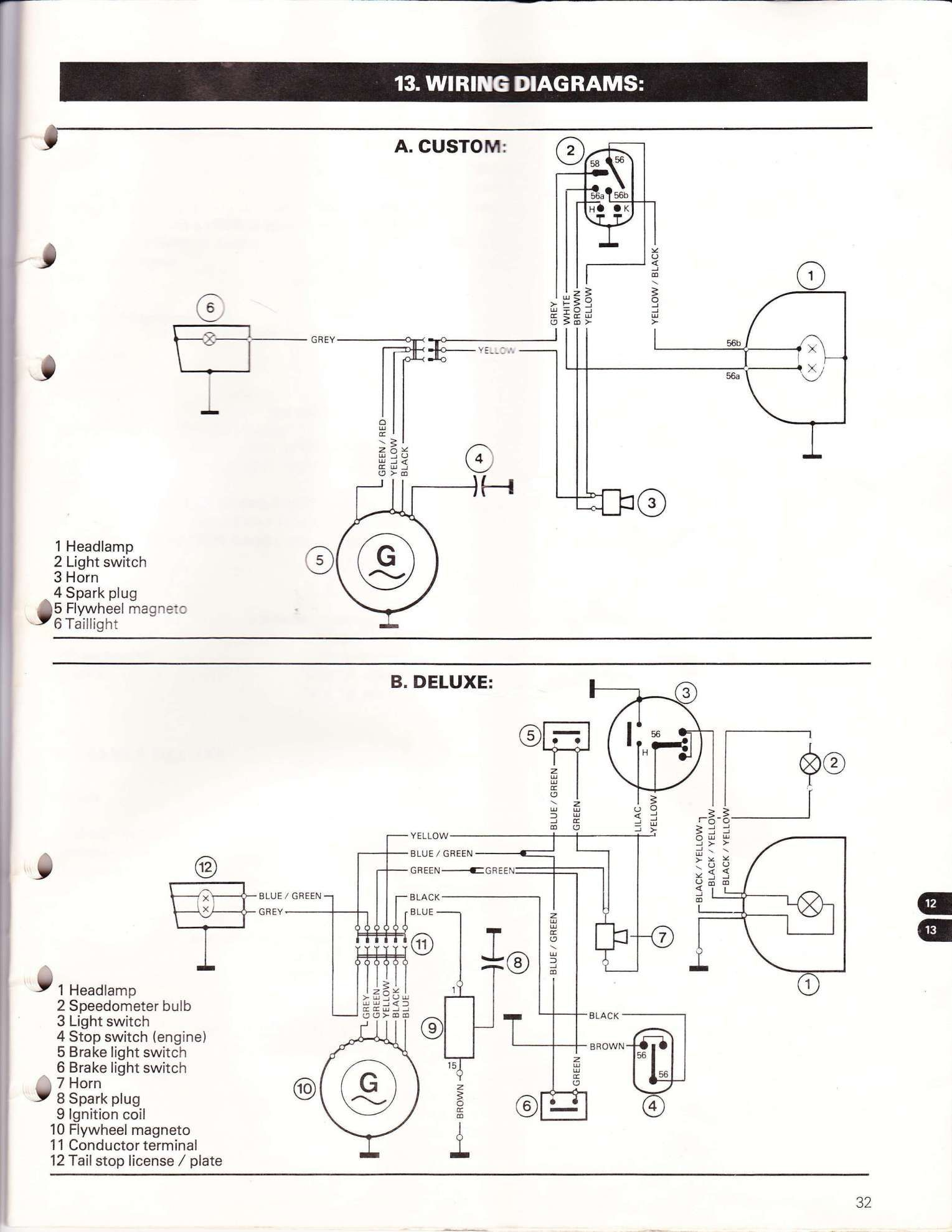 Lifan 110Cc Motorcycle Mini Chopper Wiring Diagram and Wrg