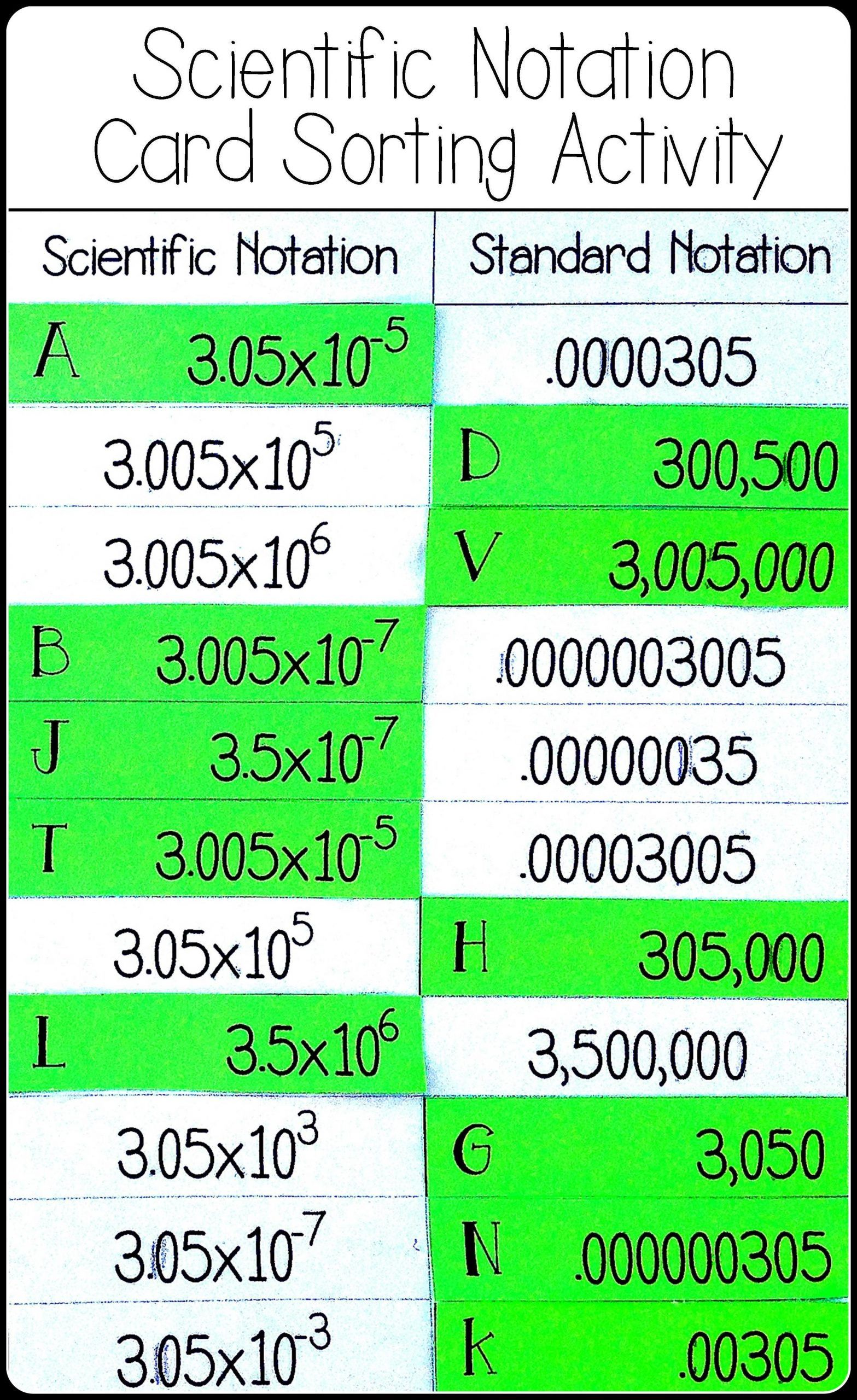 Scientific Notation Worksheet Answer Key Scientific Notation Card Sort Activity Scientific Notation Activities Scientific Notation Scientific Notation Practice
