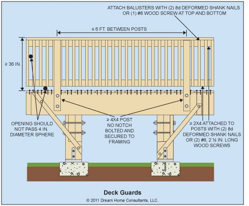 How To Secure A Handrail To Stairs Stair Width Is Measured Above The Handrail But Because A